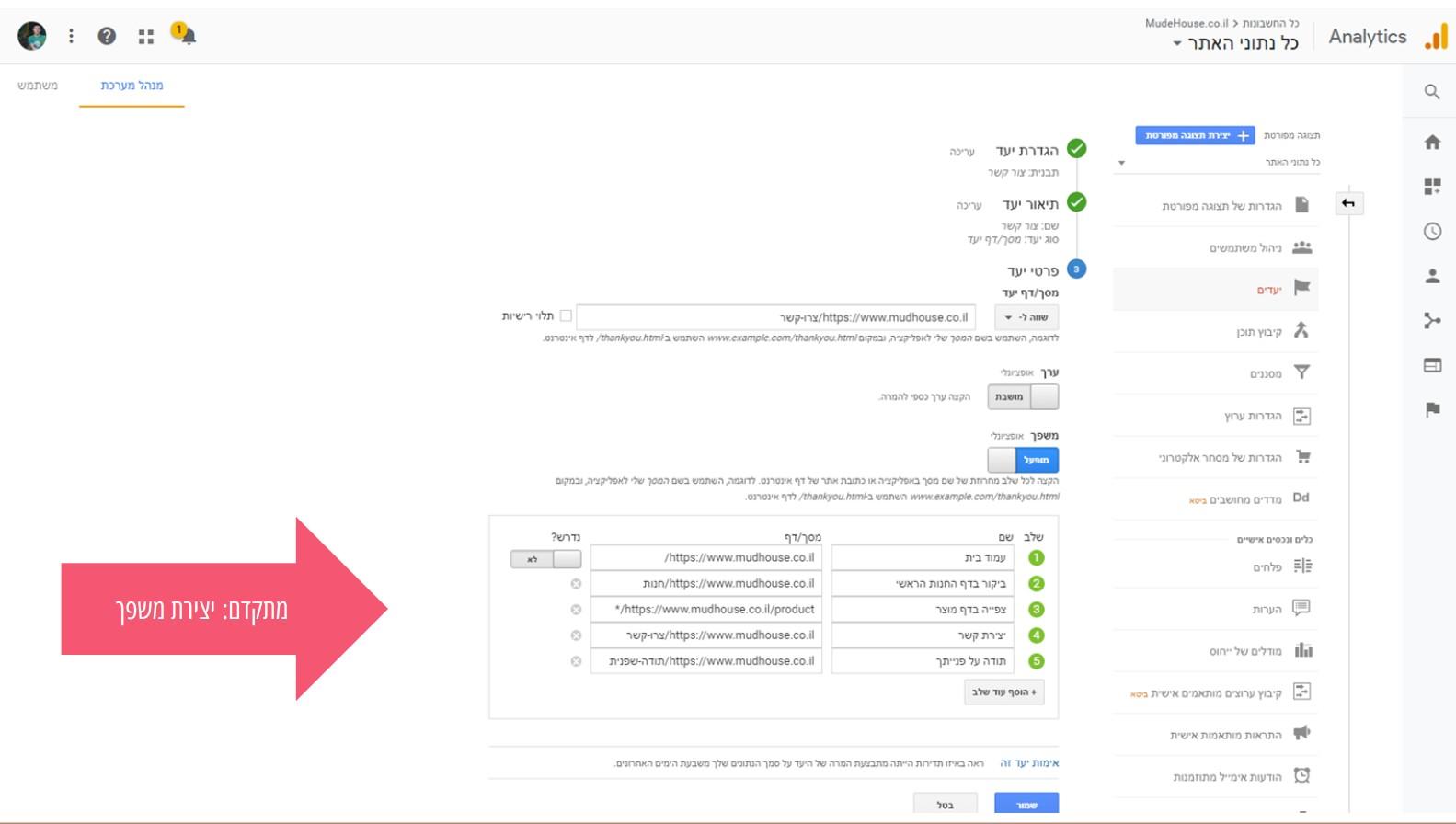 גוגל אנליטיקס בכיף - מתוך ההרצאה